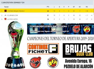 Continox Brujas Pozuelo Campeón del Torneo de Apertura de Fútbol 7 Madrid