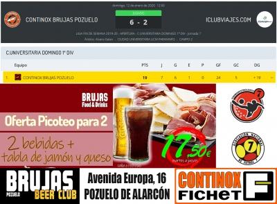 Nueva victoria y liderato del Continox Brujas Pozuelo por 6-2 al Iclubviajes.com