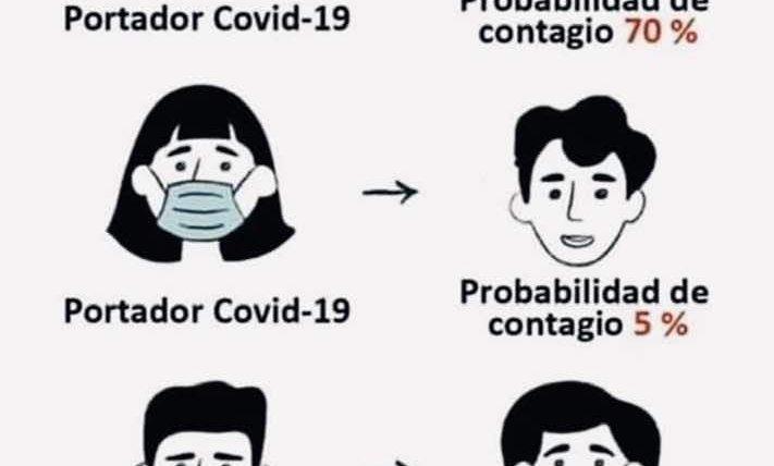CRITERIOS PARA LA TOMA DE DECISIONES SOBRE EL USO DE MASCARILLAS